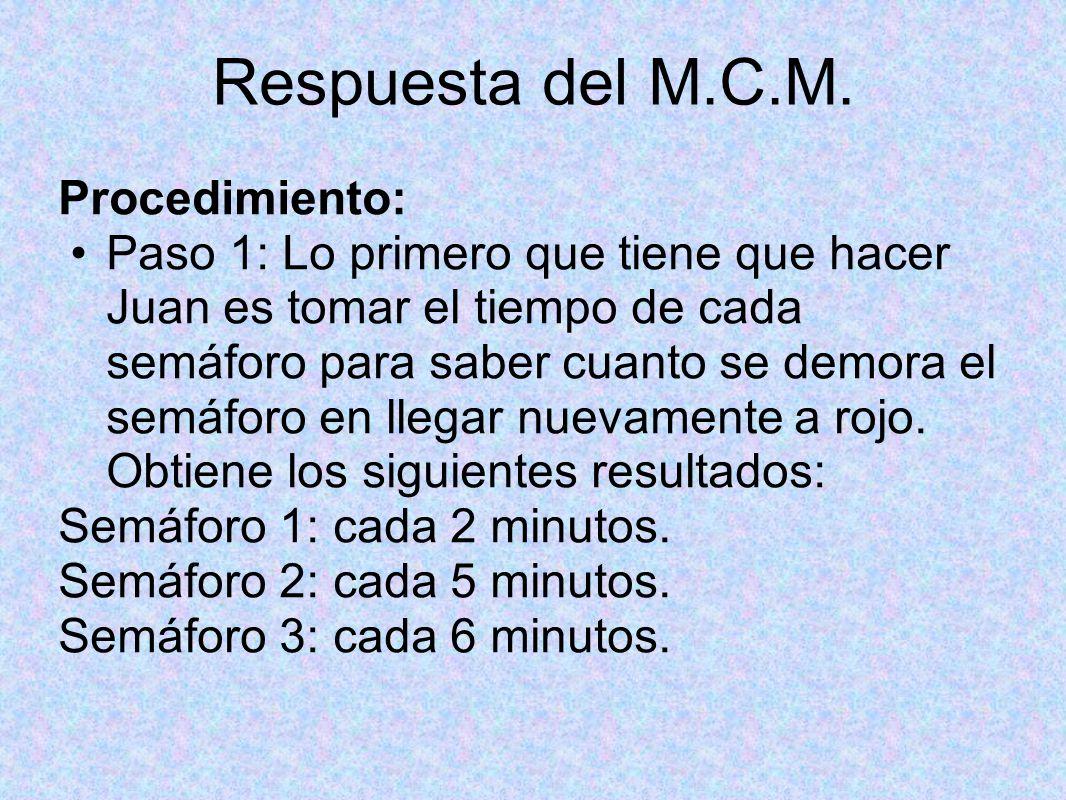 Respuesta del M.C.M. Procedimiento:
