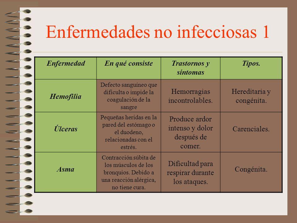 Enfermedades no infecciosas 1