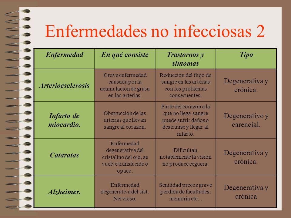 Enfermedades no infecciosas 2