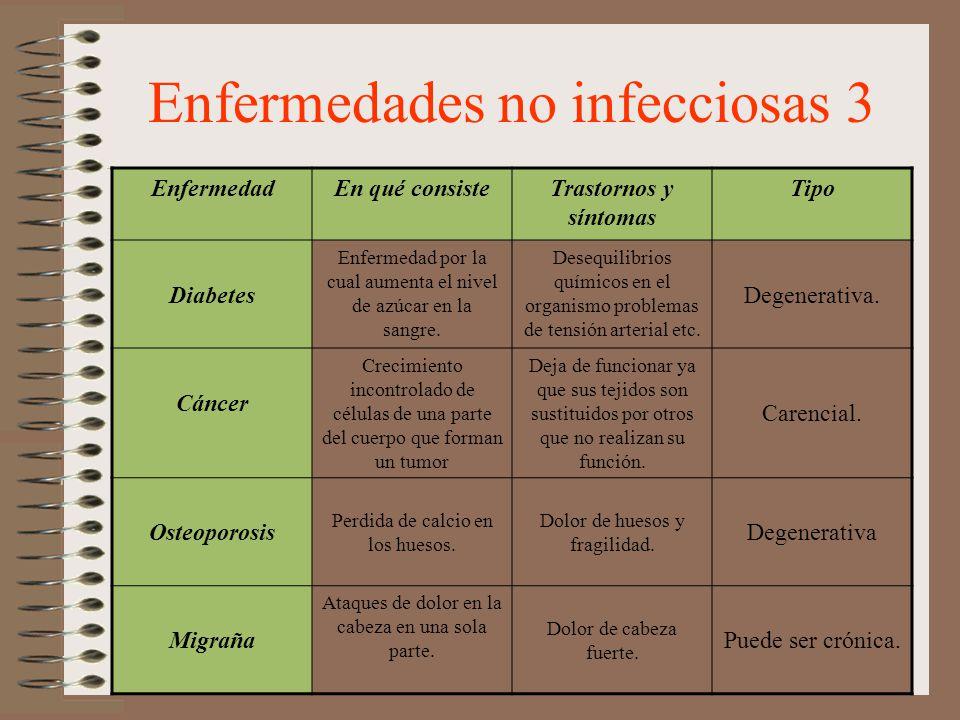 Enfermedades no infecciosas 3