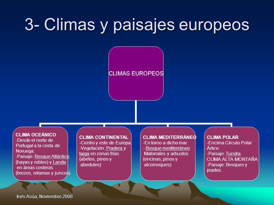 3- Climas y paisajes europeos