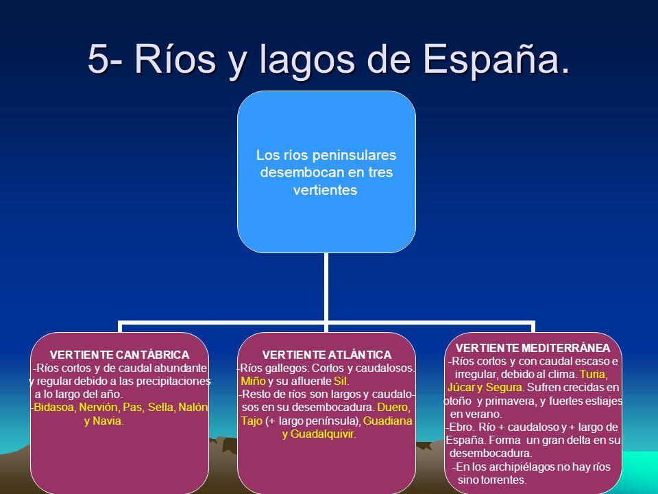 5- Ríos y lagos de España. Inés Asúa, Noviembre 2008