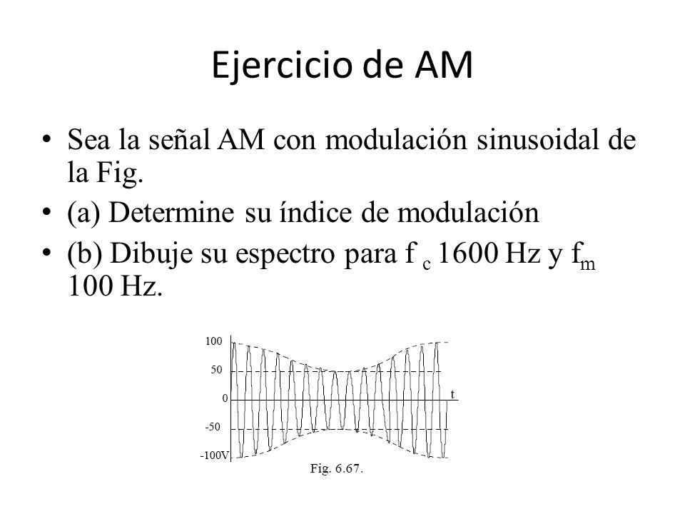 Ejercicio de AM Sea la señal AM con modulación sinusoidal de la Fig.