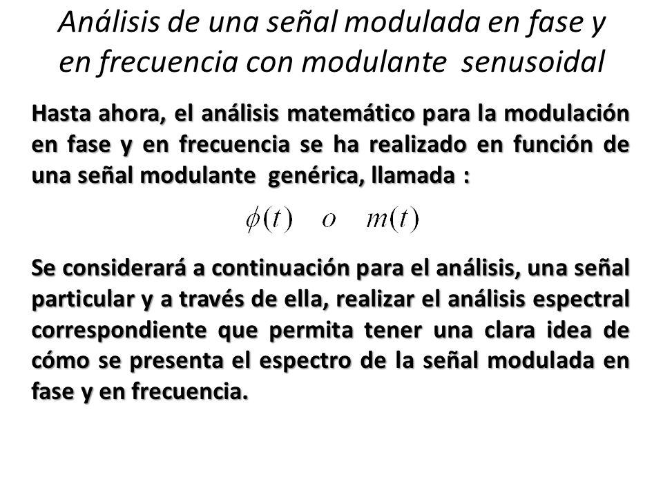 Análisis de una señal modulada en fase y en frecuencia con modulante senusoidal