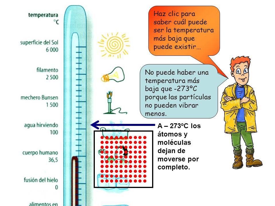 Haz clic para saber cuál puede ser la temperatura más baja que puede existir…
