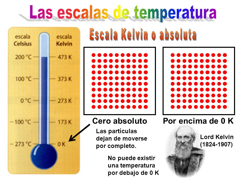 Las escalas de temperatura Escala Kelvin o absoluta