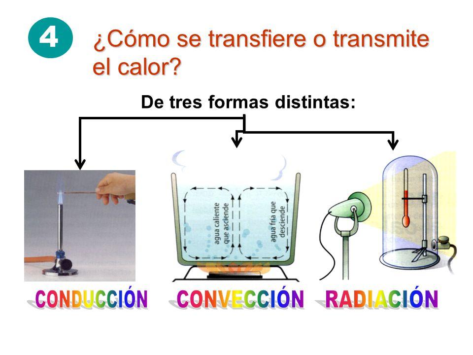 4 ¿Cómo se transfiere o transmite el calor CONDUCCIÓN CONVECCIÓN