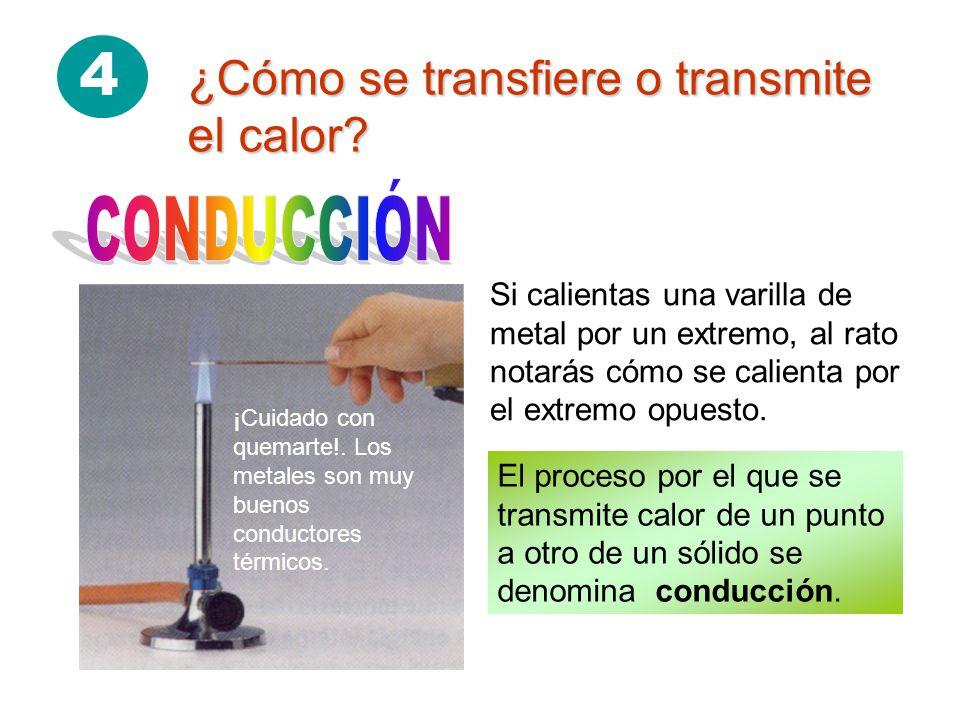 4 ¿Cómo se transfiere o transmite el calor CONDUCCIÓN