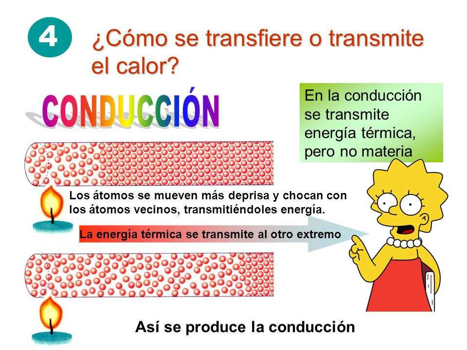La energía térmica se transmite al otro extremo
