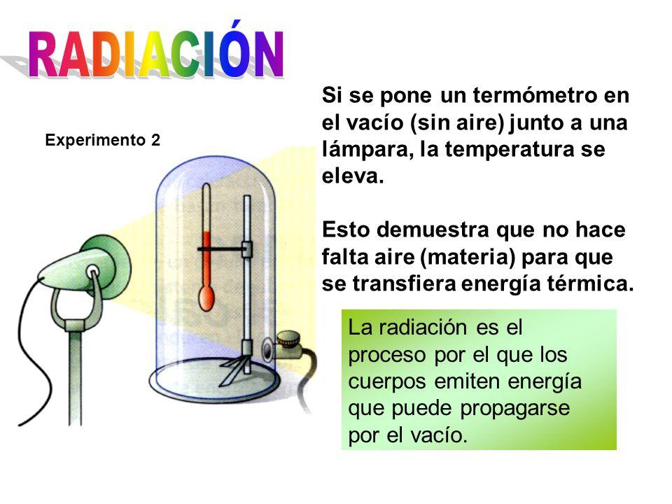 RADIACIÓN Si se pone un termómetro en el vacío (sin aire) junto a una lámpara, la temperatura se eleva.