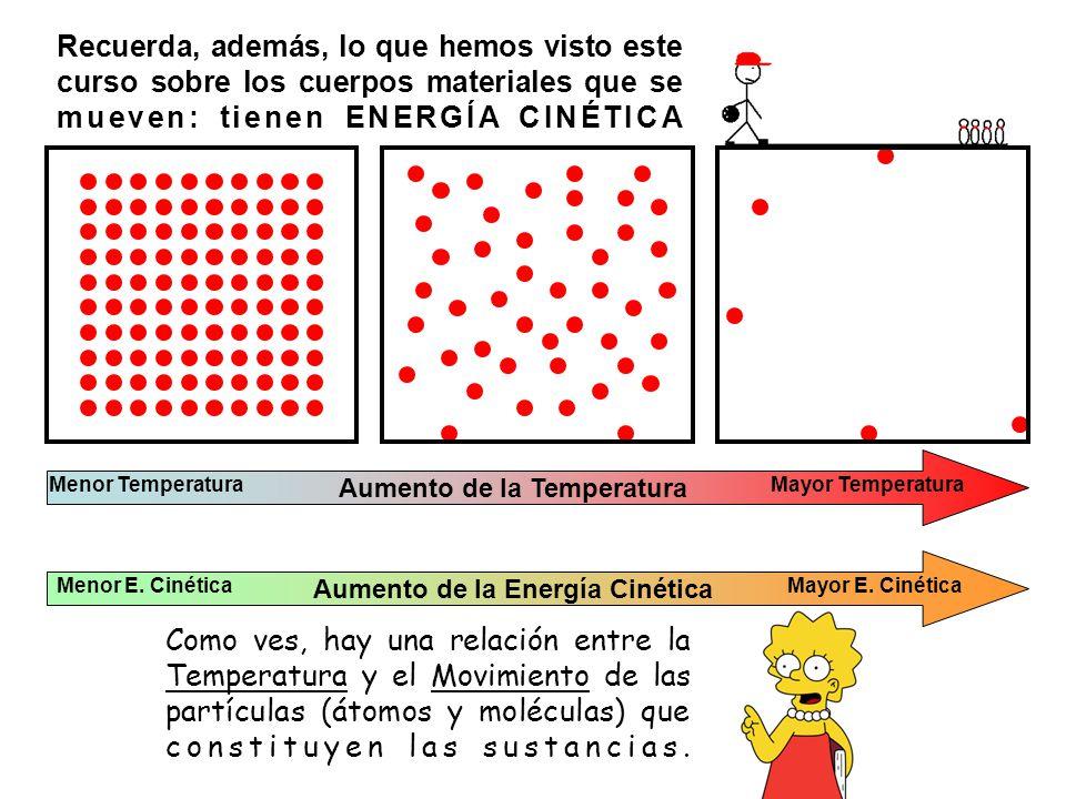 Aumento de la Temperatura Aumento de la Energía Cinética
