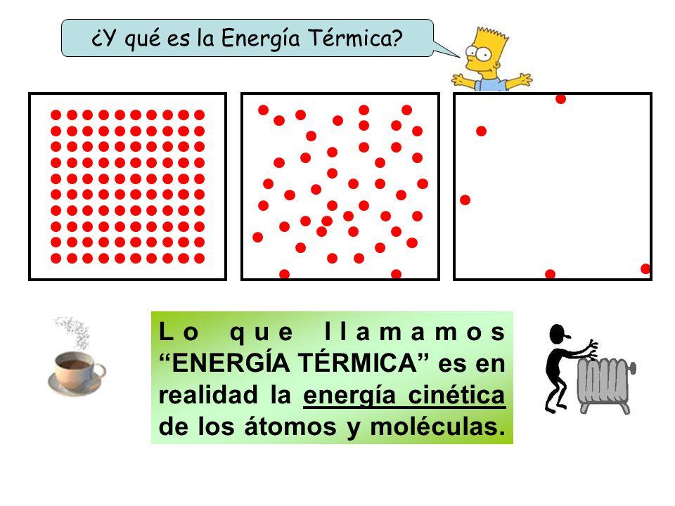 ¿Y qué es la Energía Térmica