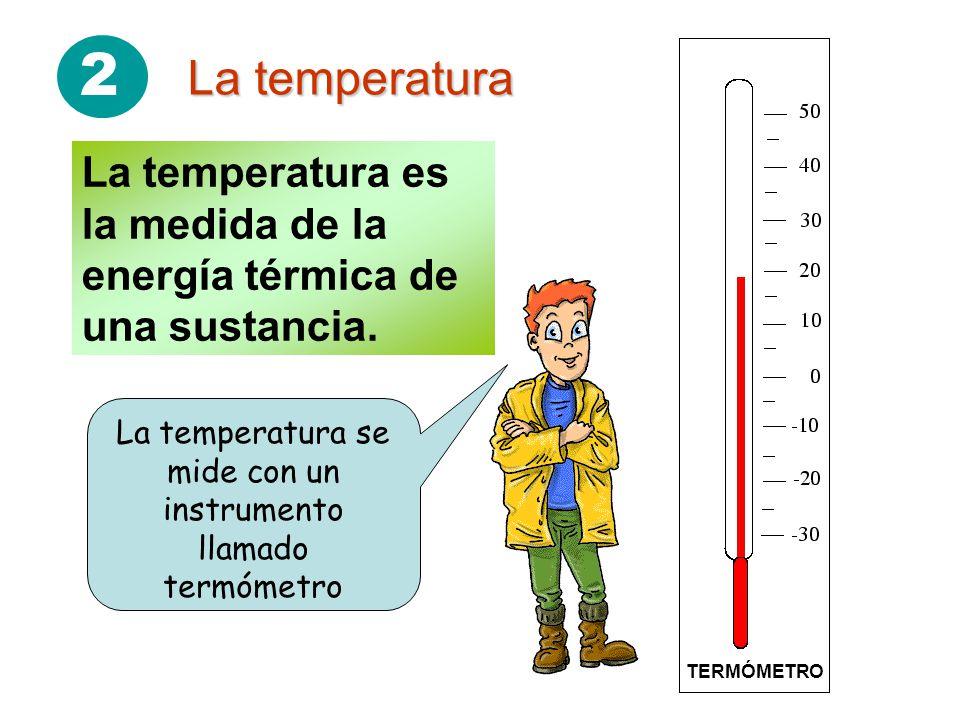 La temperatura se mide con un instrumento llamado termómetro