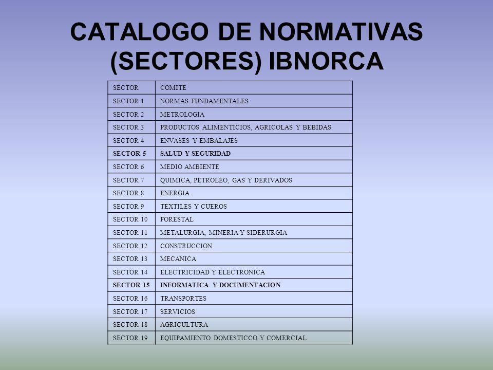 CATALOGO DE NORMATIVAS (SECTORES) IBNORCA