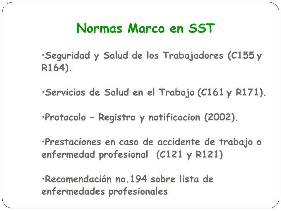Normas Marco en SST Seguridad y Salud de los Trabajadores (C155 y R164). Servicios de Salud en el Trabajo (C161 y R171).