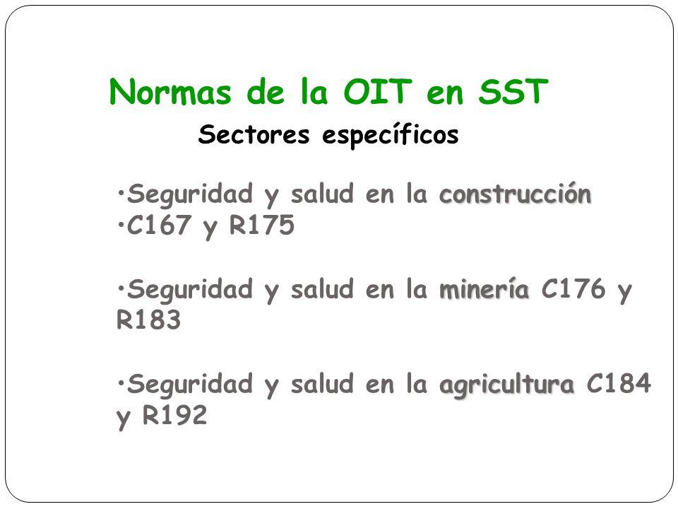 Normas de la OIT en SST Sectores específicos
