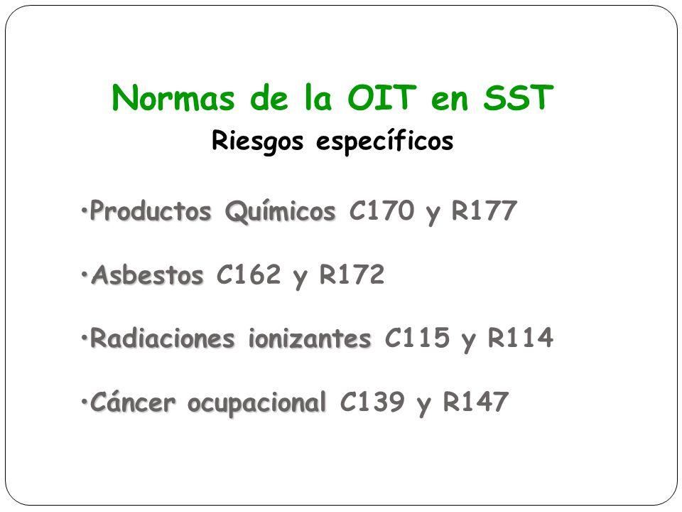 Normas de la OIT en SST Riesgos específicos