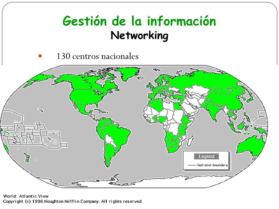 Gestión de la información Networking
