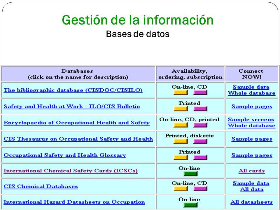 Gestión de la información Bases de datos