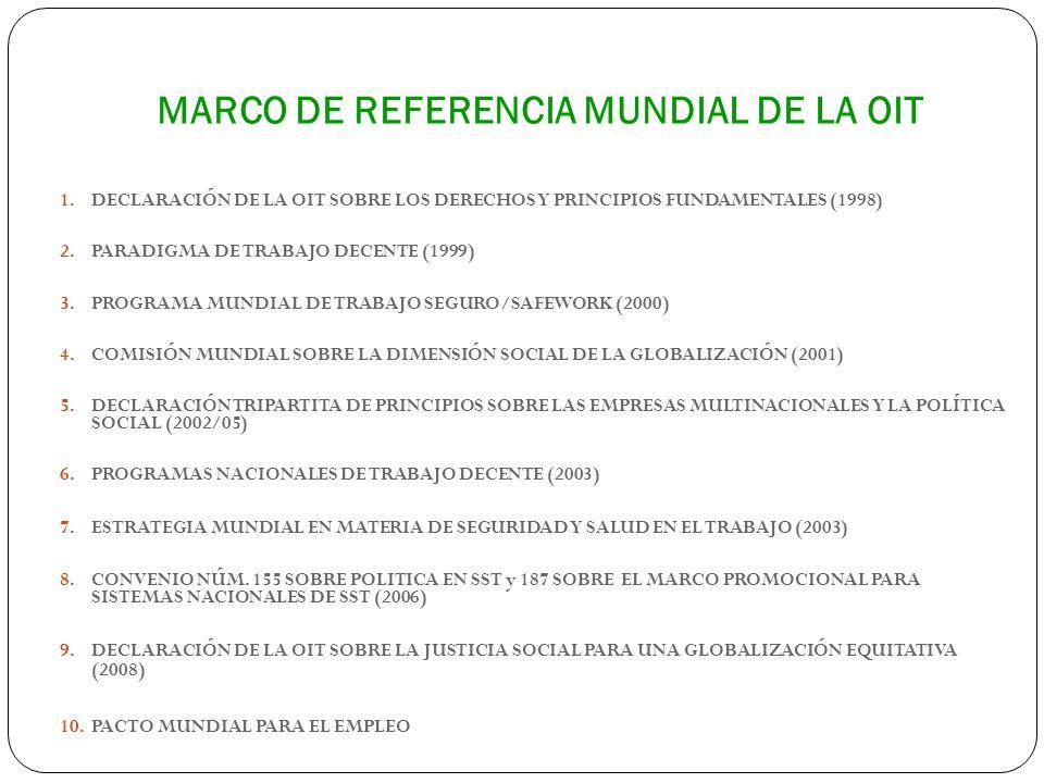 MARCO DE REFERENCIA MUNDIAL DE LA OIT
