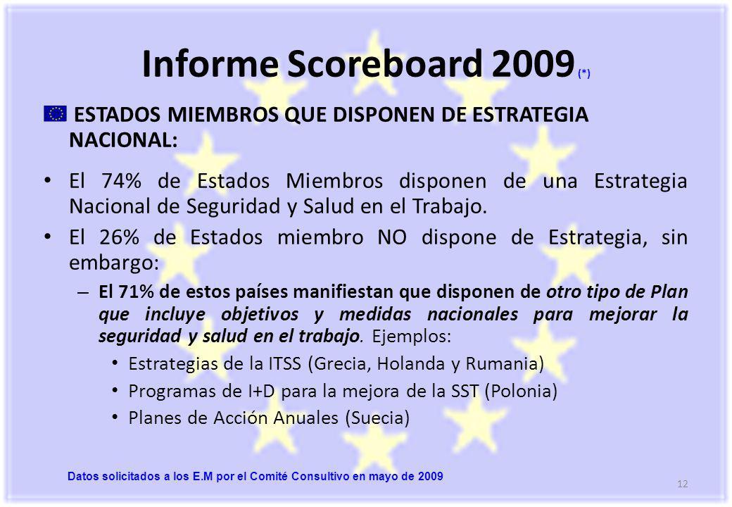 Informe Scoreboard 2009 (*)
