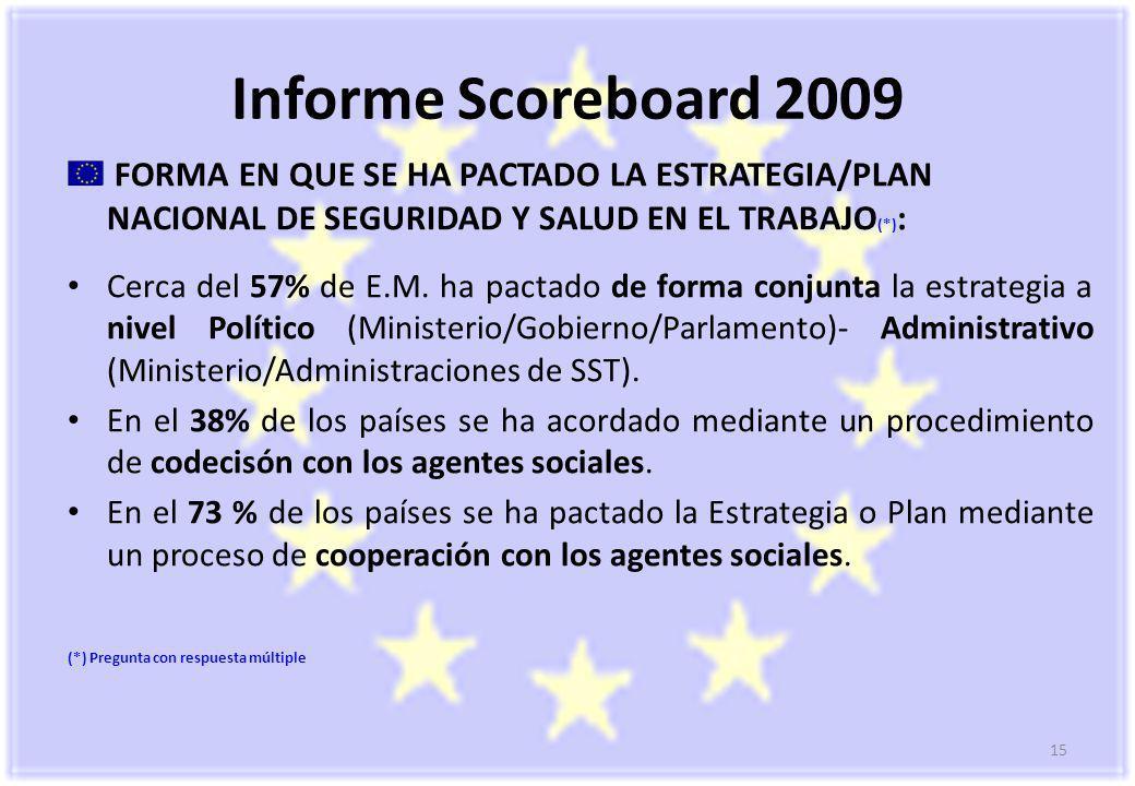 Informe Scoreboard 2009 FORMA EN QUE SE HA PACTADO LA ESTRATEGIA/PLAN NACIONAL DE SEGURIDAD Y SALUD EN EL TRABAJO(*):