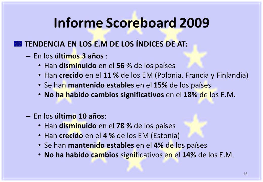 Informe Scoreboard 2009 TENDENCIA EN LOS E.M DE LOS ÍNDICES DE AT: