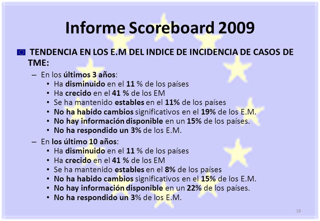 Informe Scoreboard 2009 TENDENCIA EN LOS E.M DEL INDICE DE INCIDENCIA DE CASOS DE TME: En los últimos 3 años: