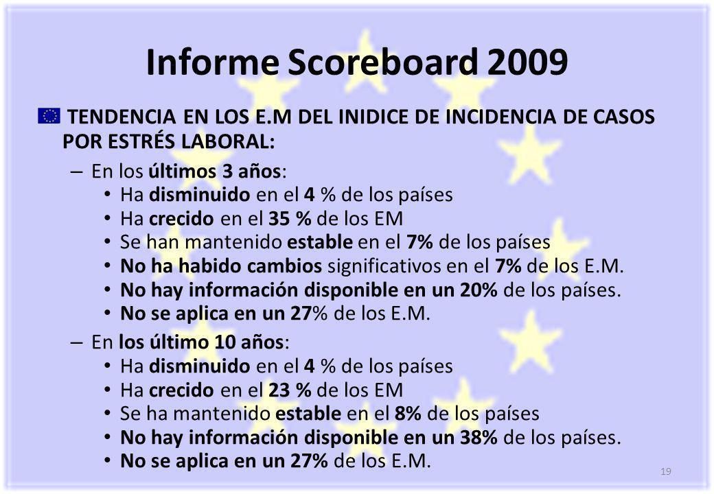 Informe Scoreboard 2009 TENDENCIA EN LOS E.M DEL INIDICE DE INCIDENCIA DE CASOS POR ESTRÉS LABORAL: