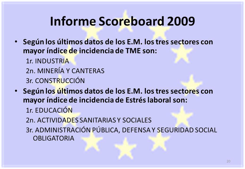 Informe Scoreboard 2009 Según los últimos datos de los E.M. los tres sectores con mayor índice de incidencia de TME son: