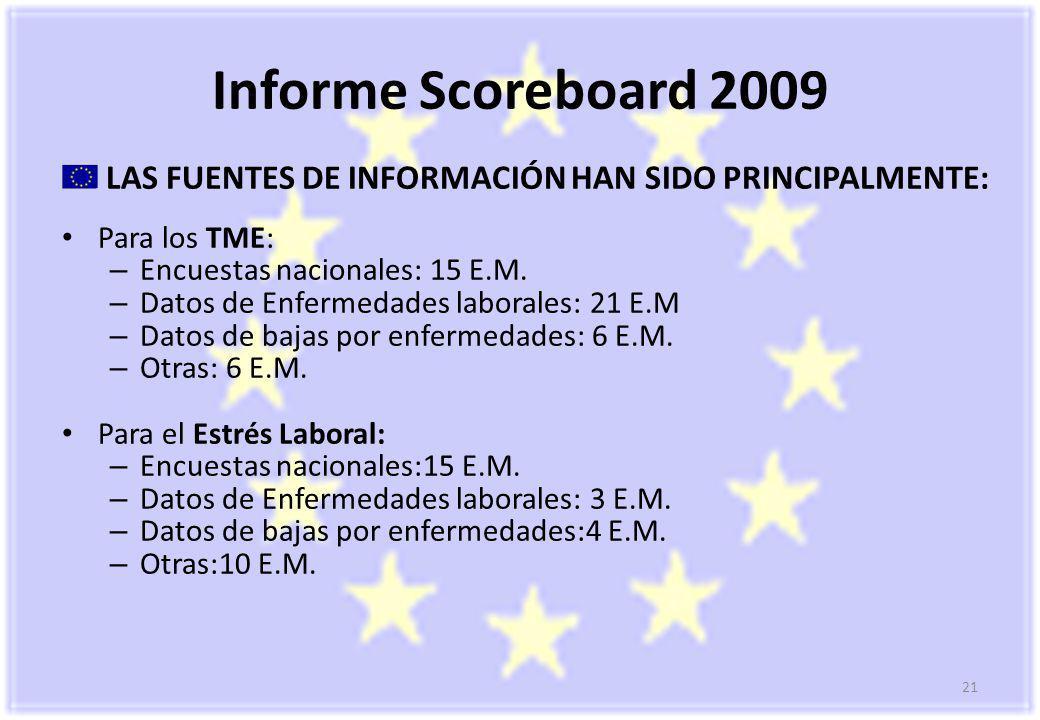 Informe Scoreboard 2009 LAS FUENTES DE INFORMACIÓN HAN SIDO PRINCIPALMENTE: Para los TME: Encuestas nacionales: 15 E.M.