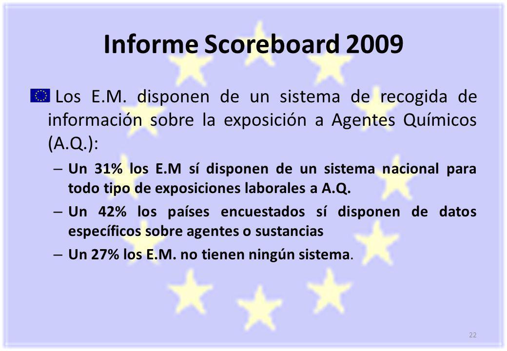 Informe Scoreboard 2009 Los E.M. disponen de un sistema de recogida de información sobre la exposición a Agentes Químicos (A.Q.):