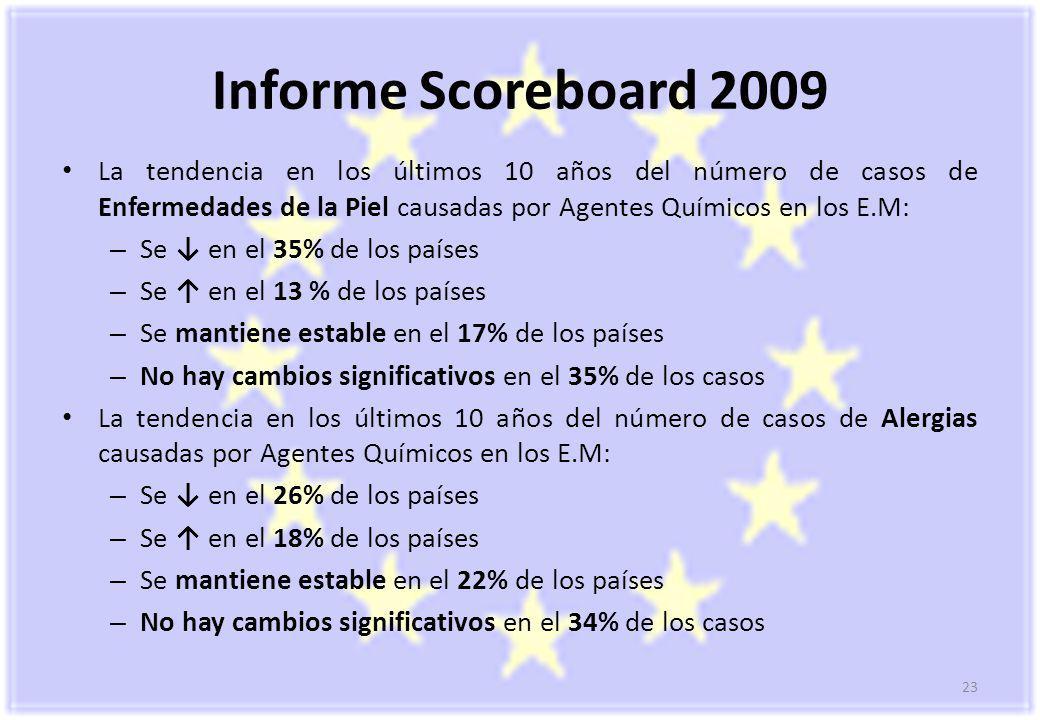 Informe Scoreboard 2009 La tendencia en los últimos 10 años del número de casos de Enfermedades de la Piel causadas por Agentes Químicos en los E.M: