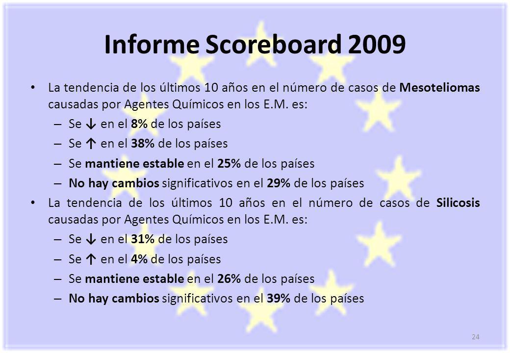 Informe Scoreboard 2009 La tendencia de los últimos 10 años en el número de casos de Mesoteliomas causadas por Agentes Químicos en los E.M. es: