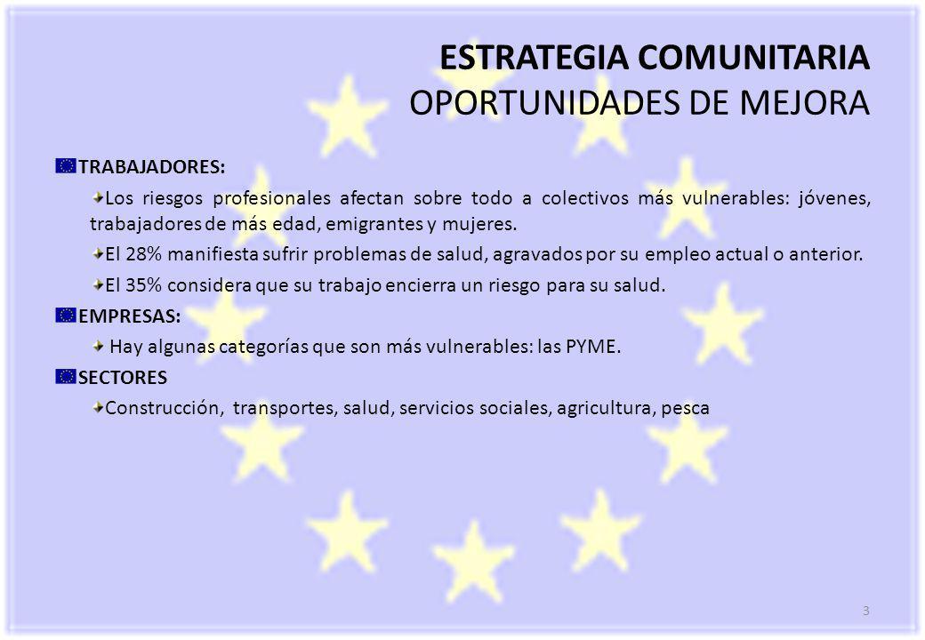 ESTRATEGIA COMUNITARIA OPORTUNIDADES DE MEJORA