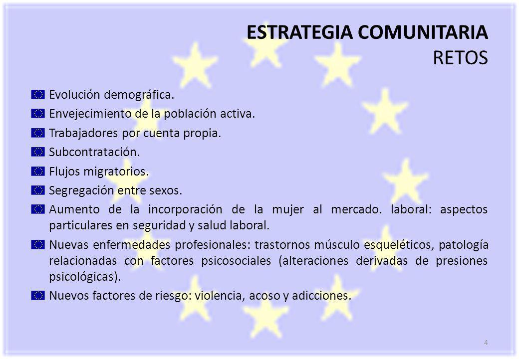 ESTRATEGIA COMUNITARIA RETOS