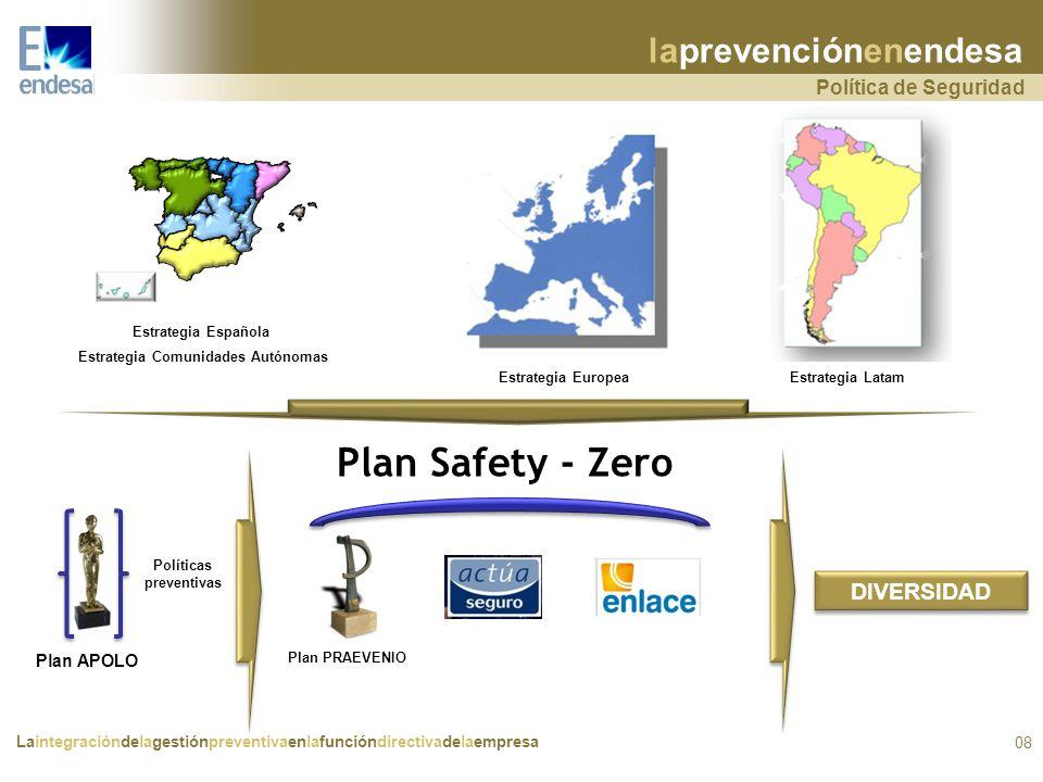 Estrategia Comunidades Autónomas Políticas preventivas