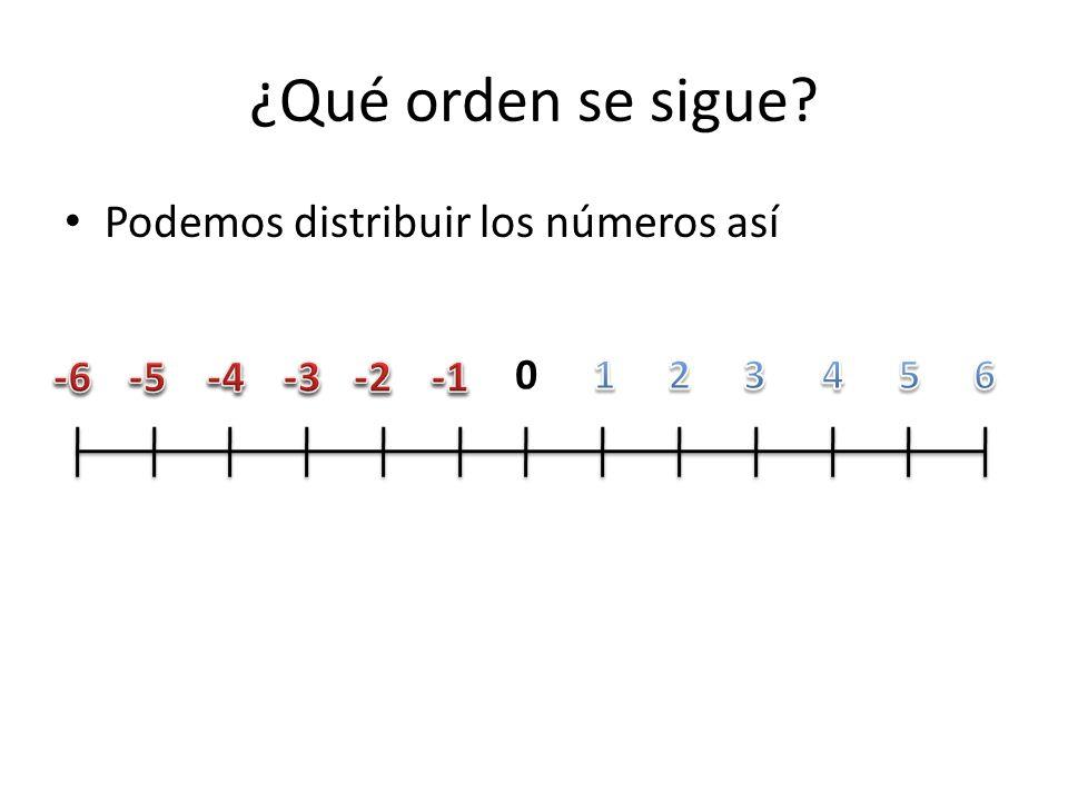 ¿Qué orden se sigue Podemos distribuir los números así -6 -5 -4 -3 -2
