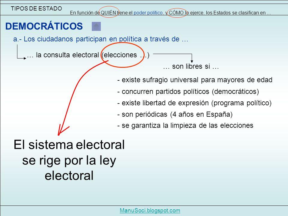 El sistema electoral se rige por la ley electoral