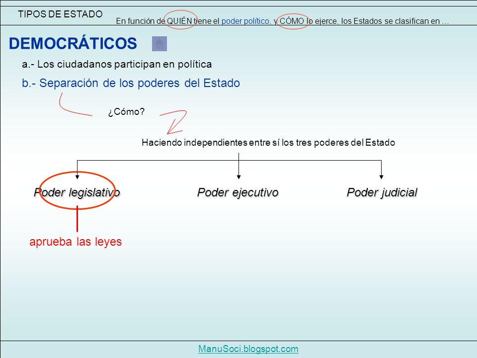 DEMOCRÁTICOS b.- Separación de los poderes del Estado