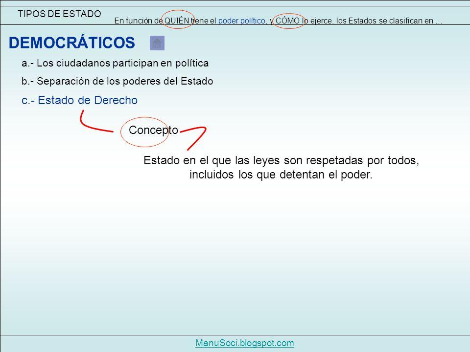 DEMOCRÁTICOS c.- Estado de Derecho Concepto