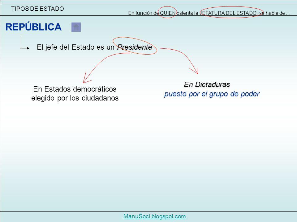 REPÚBLICA El jefe del Estado es un Presidente En Dictaduras