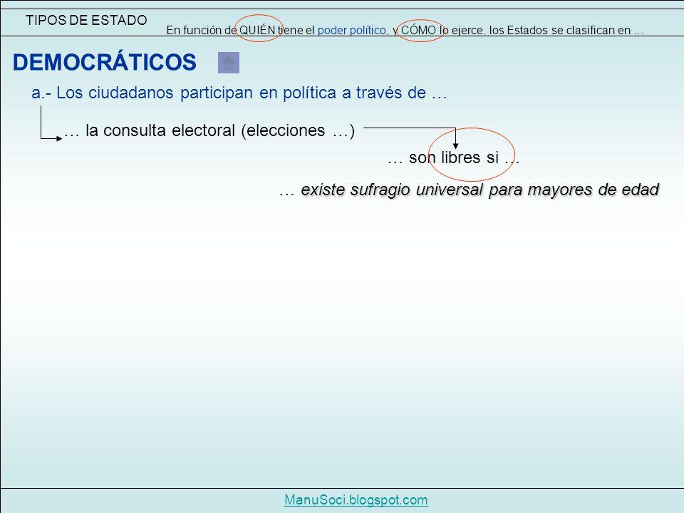 DEMOCRÁTICOS a.- Los ciudadanos participan en política a través de …