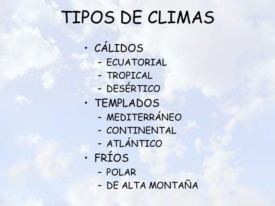 TIPOS DE CLIMAS CÁLIDOS TEMPLADOS FRÍOS ECUATORIAL TROPICAL DESÉRTICO