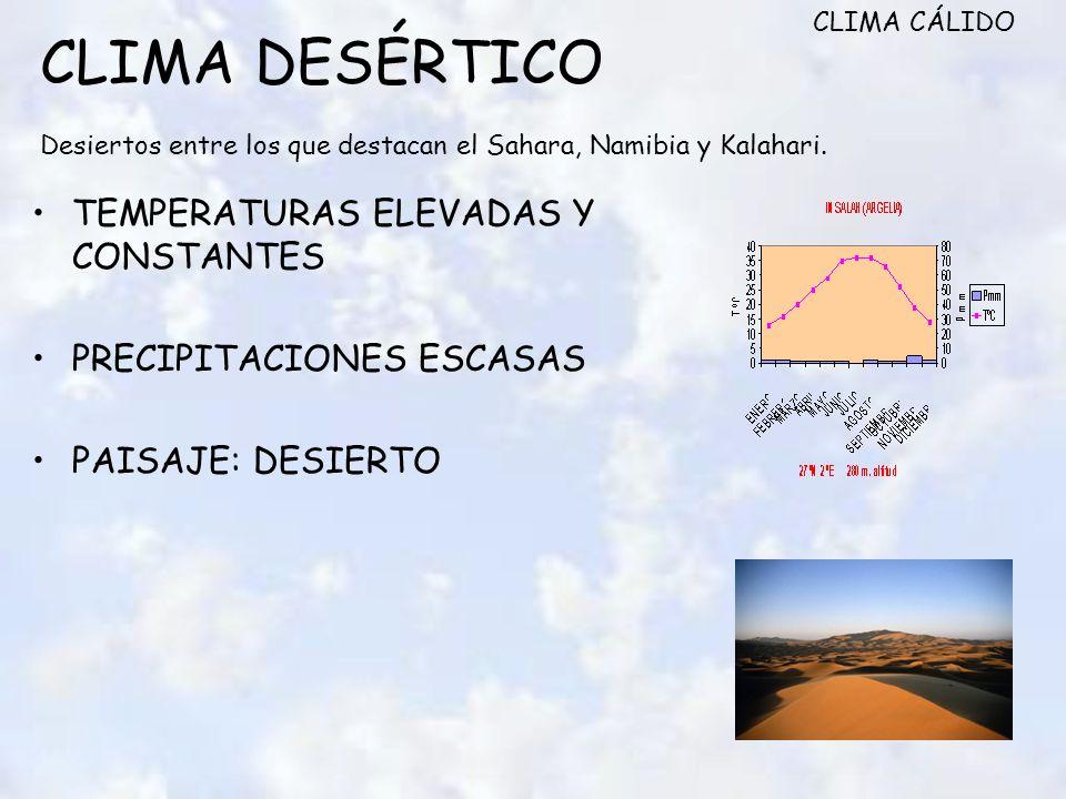 CLIMA CÁLIDO CLIMA DESÉRTICO Desiertos entre los que destacan el Sahara, Namibia y Kalahari. TEMPERATURAS ELEVADAS Y CONSTANTES.