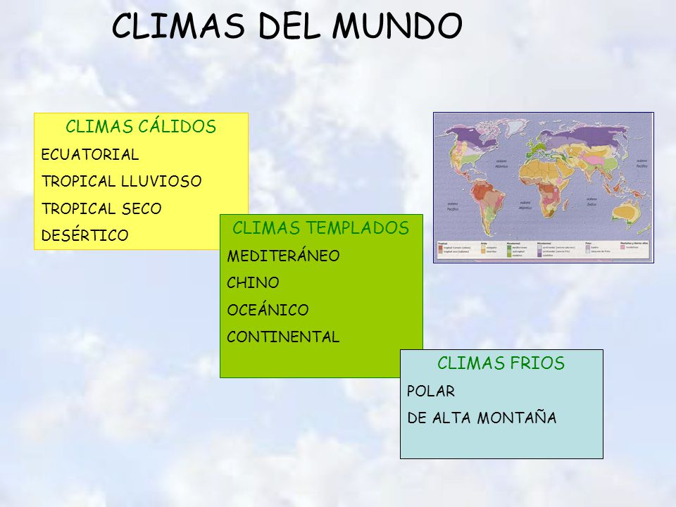 CLIMAS DEL MUNDO CLIMAS CÁLIDOS CLIMAS TEMPLADOS CLIMAS FRIOS