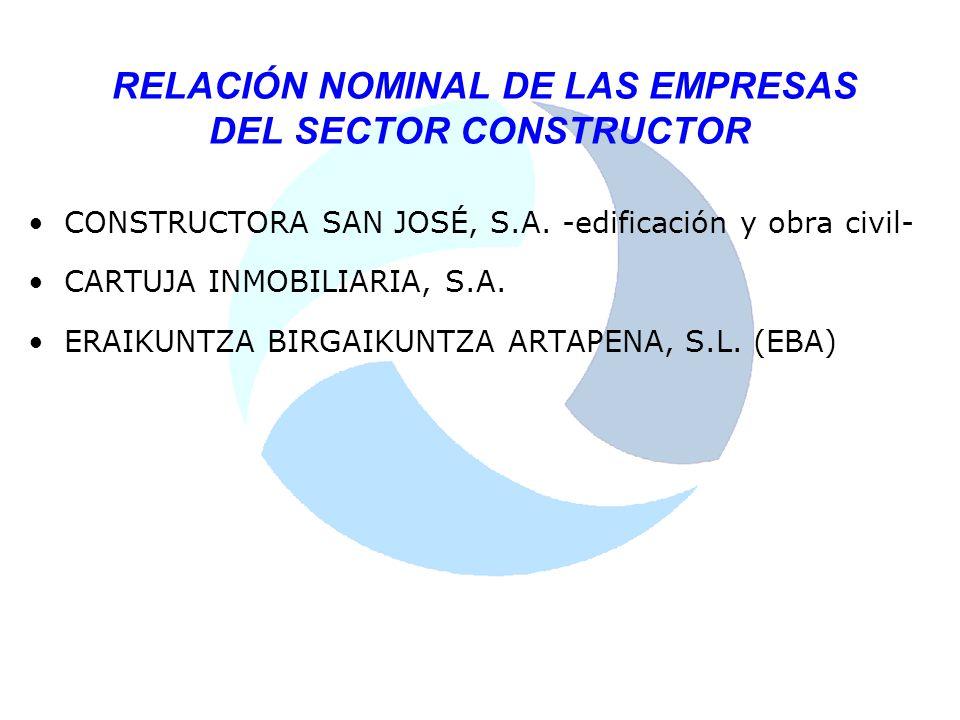RELACIÓN NOMINAL DE LAS EMPRESAS DEL SECTOR CONSTRUCTOR