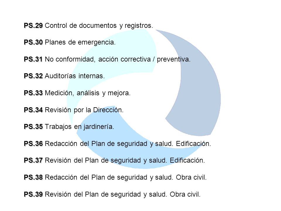 PS.29 Control de documentos y registros.