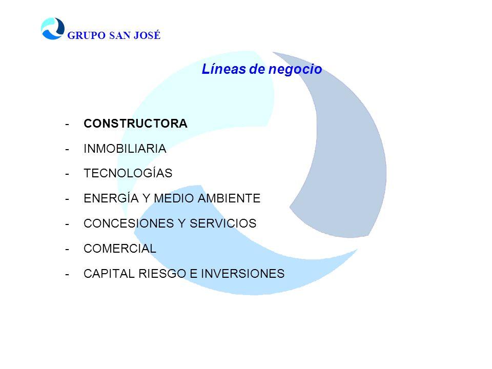 Líneas de negocio CONSTRUCTORA INMOBILIARIA TECNOLOGÍAS
