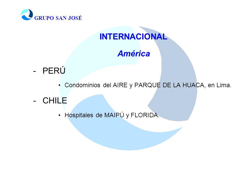INTERNACIONAL América